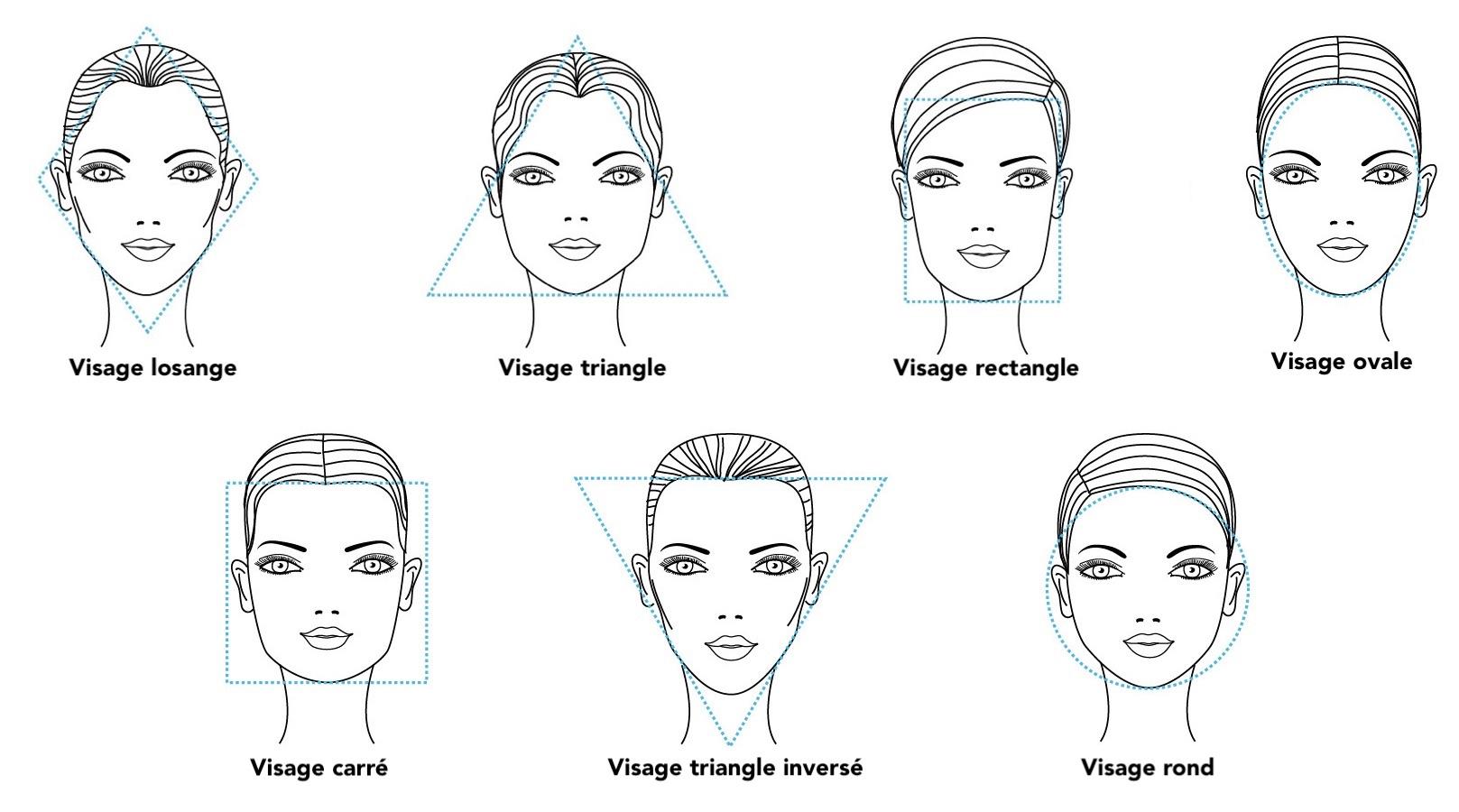 Choisir ces boucles d'oreilles en fonction de la forme de votre visage Visage rectange triangle et losange Krossin Bijouterie